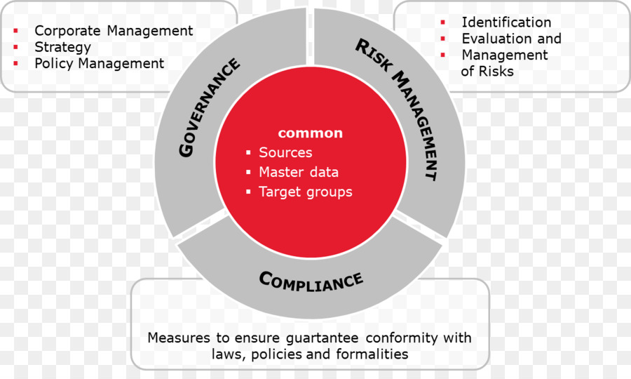 management policy strategy essay Aggresive top management strategy by competitor 010 1 010 (coke) 12 total 045 072 grand total 100 238 external factor evaluation (efe) matrix holds the information of two lists which are important to the company.