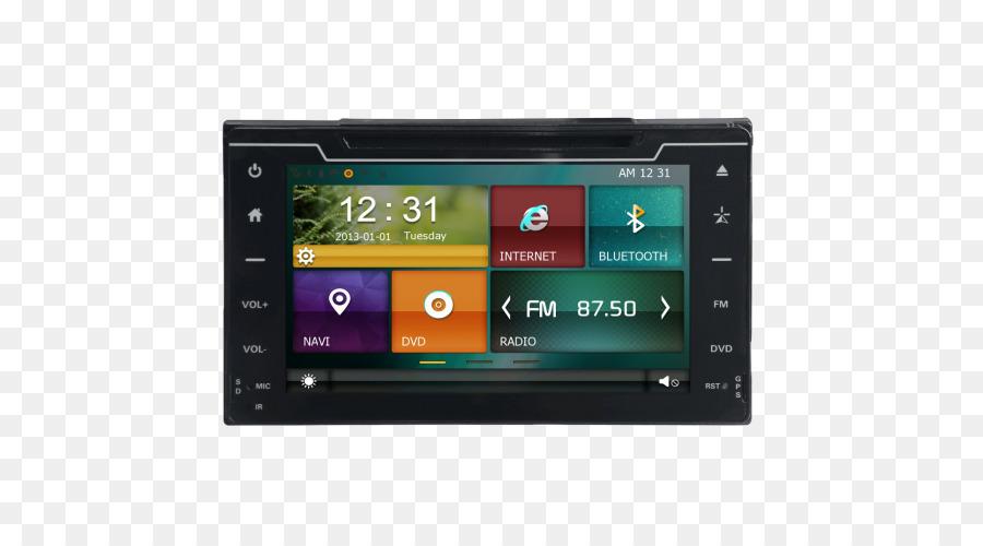 Car GPS Navigation Systems Hyundai Vehicle audio Automotive