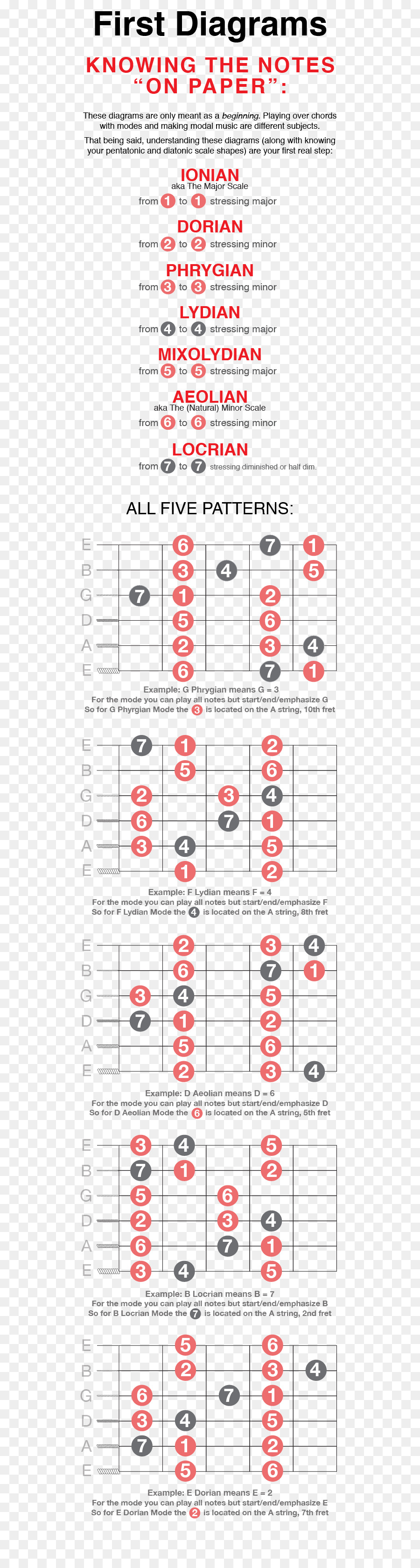 Guitar Chord Chart Jazz Download 577 Chords