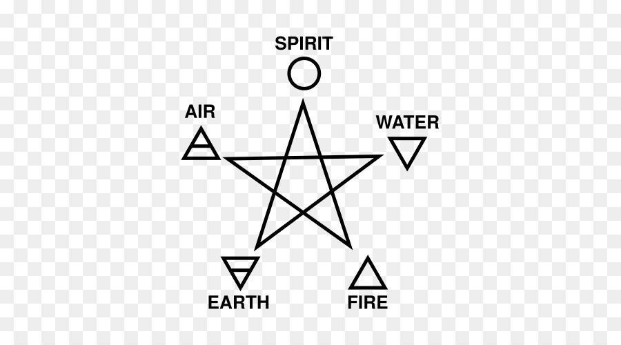 Classical Element Pentagram Wicca Paganism Witchcraft Symbol Png