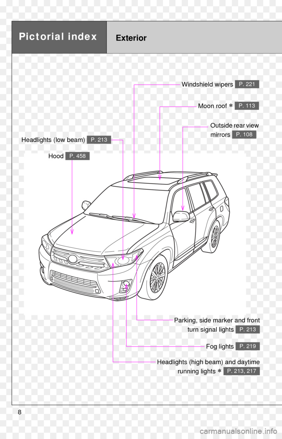 toyota, car, wiring diagram, motor vehicle png