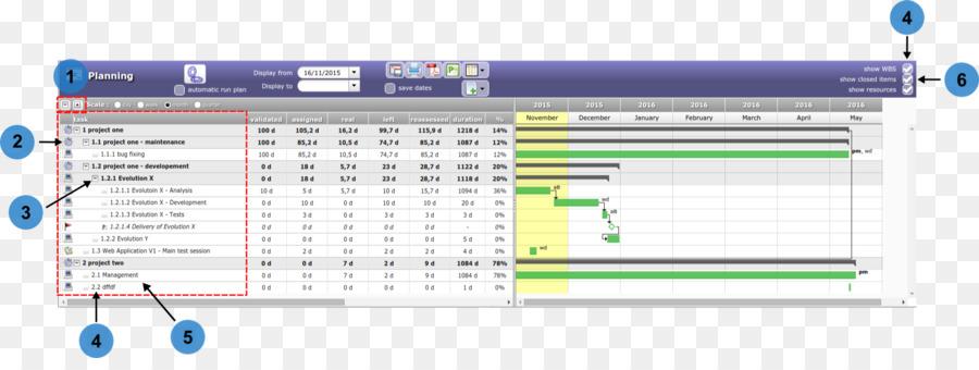 Task Gantt Chart Project Management Product Manuals Gantt Png