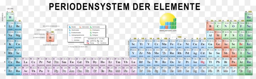 Tabel periodik unsur kimia unsur kimia keadaan oksidasi 32 png tabel periodik unsur kimia unsur kimia keadaan oksidasi 32 urtaz Images