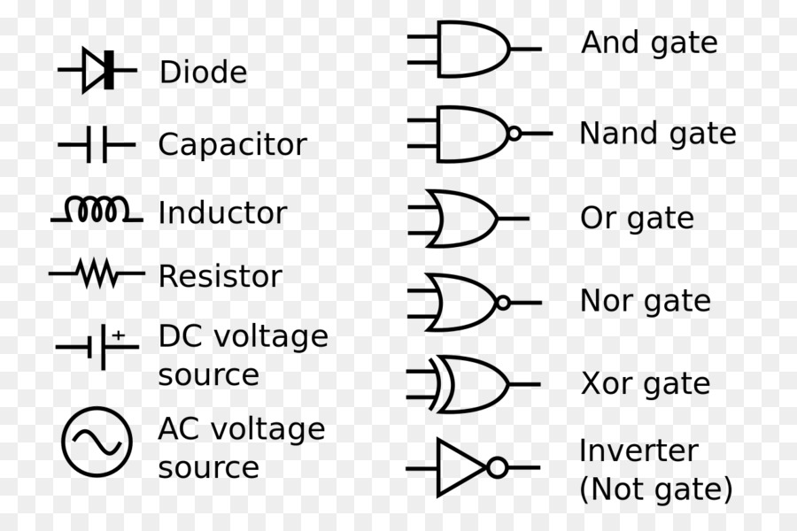 electronic symbol circuit diagram wiring diagram schematic rh kisspng com