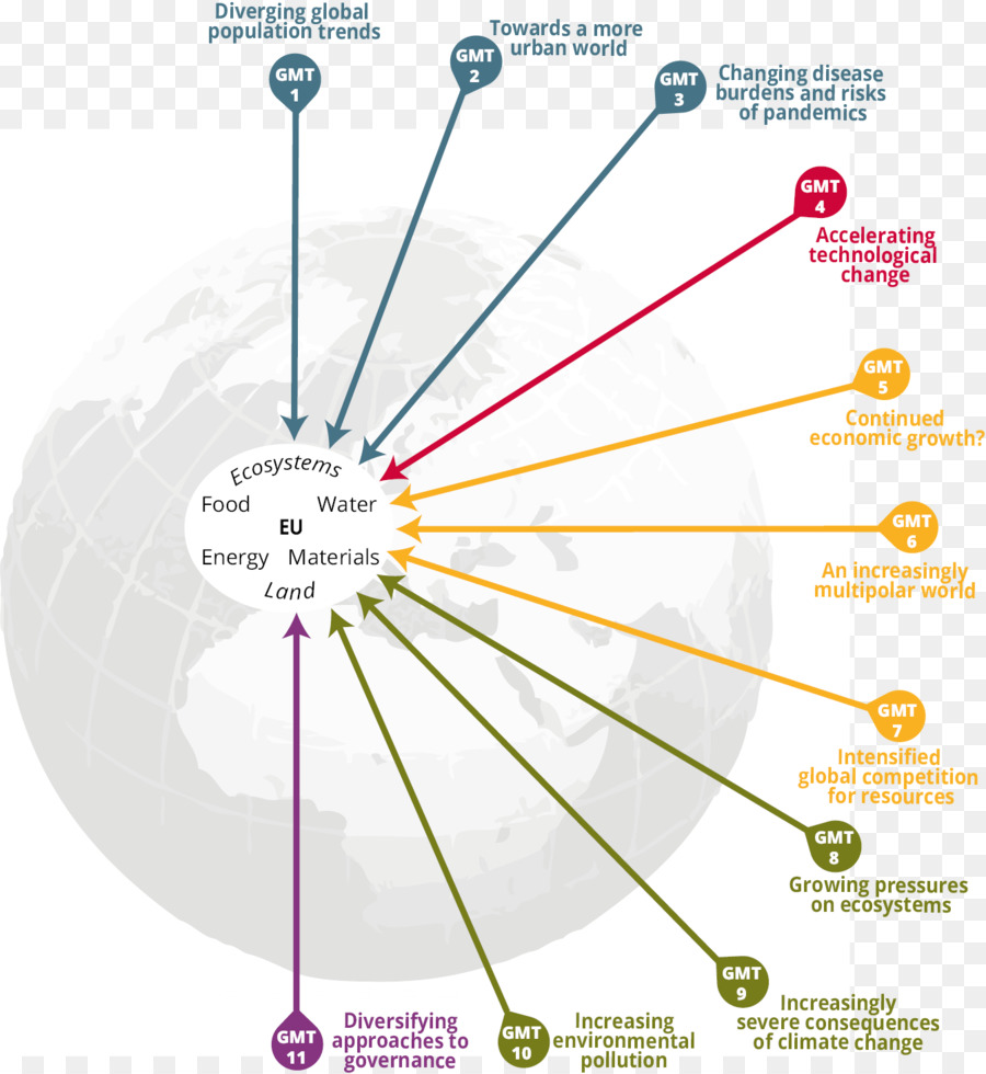 europe, globalization, diagram, line, technology png