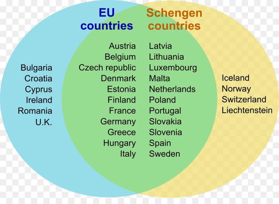 Schengen Area Member State Of The European Union Schengen Agreement