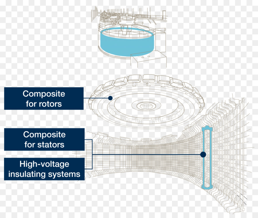 Diagram Hydropower Stator Rotor Power Station Hydro Power Png