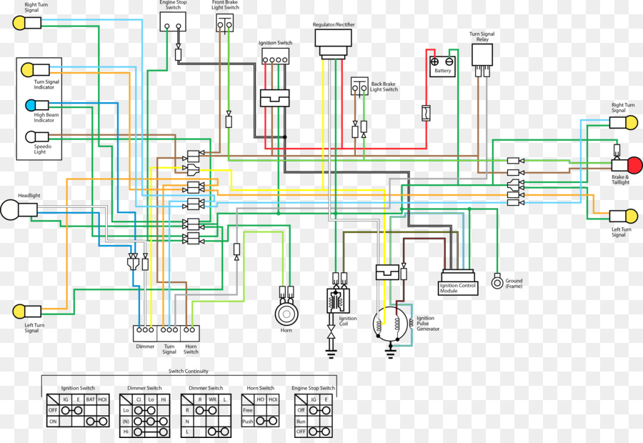 wiring diagram honda wave series electrical wires cable honda rh kisspng com honda pan european st1300 wiring diagram
