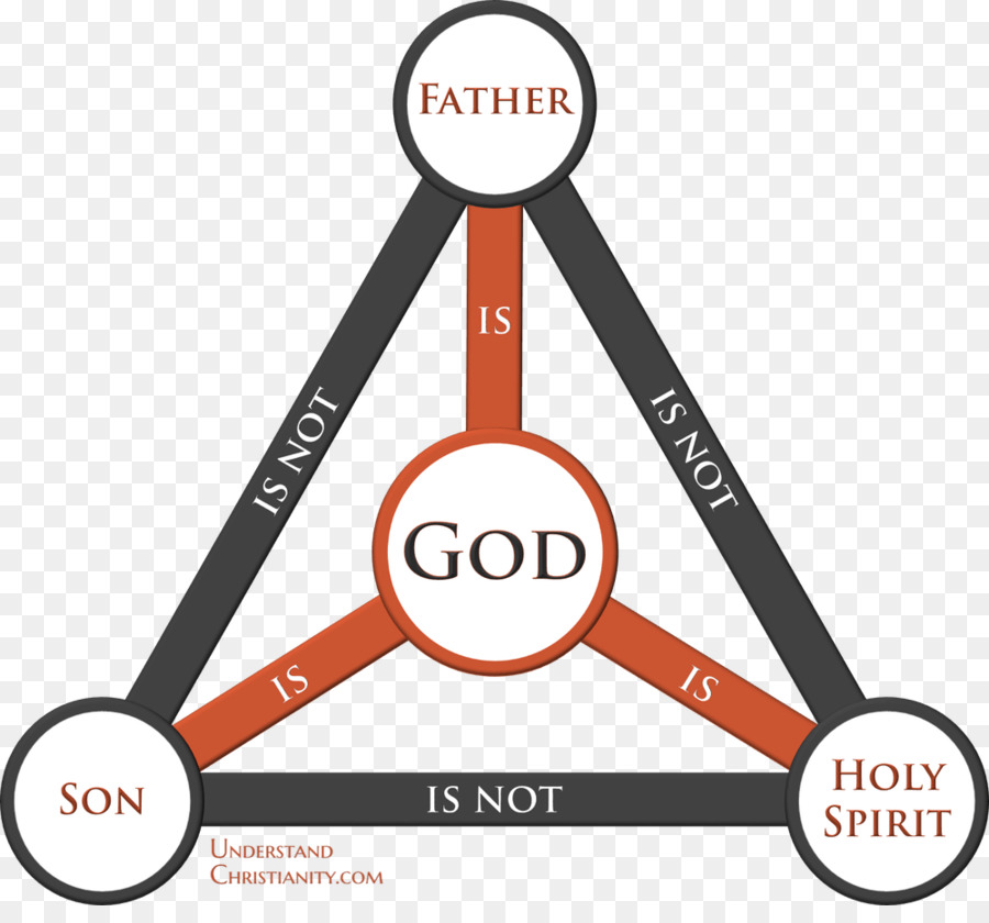 Bible Shield Of The Trinity The Triune God God The Father God Png