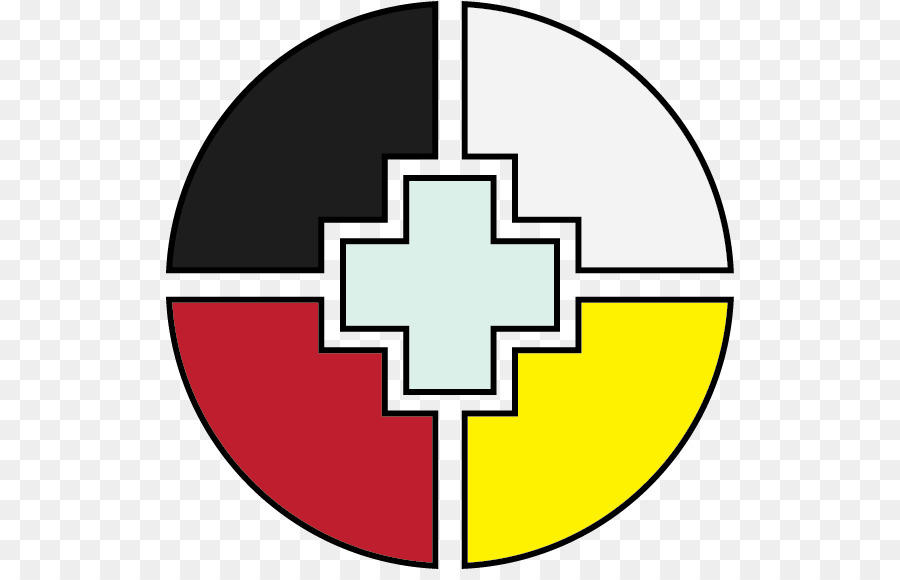 Native Americans In The United States Symbol Health Alaska Natives