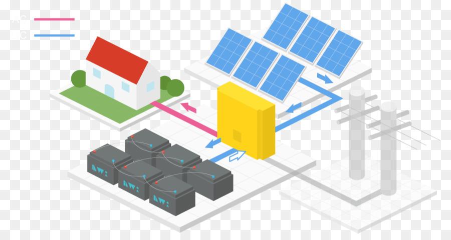 Tenaga surya yang berdiri sendiri listrik sistem pembangkit listrik tenaga surya yang berdiri sendiri listrik sistem pembangkit listrik fotovoltaik pembangkit listrik grid listrik tenaga surya panel surya atas ccuart Choice Image