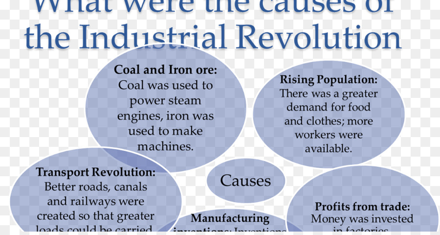 Industrial Revolution British Agricultural Revolution American  Industrial Revolution British Agricultural Revolution American Revolution  England  England