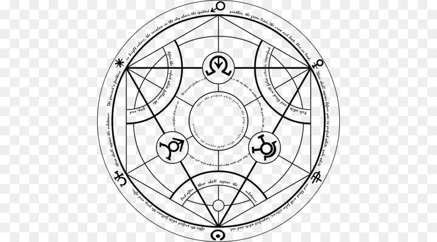 Fullmetal Alchemist Alchemy Amestris Alchemical Symbol Homunculus
