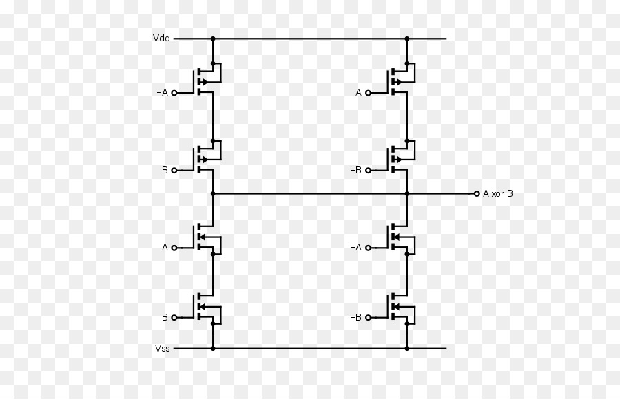 Circuit Diagram Of Xnor Gate | Xor Gate Cmos Xnor Gate Exclusive Or Schematic Diagram Png