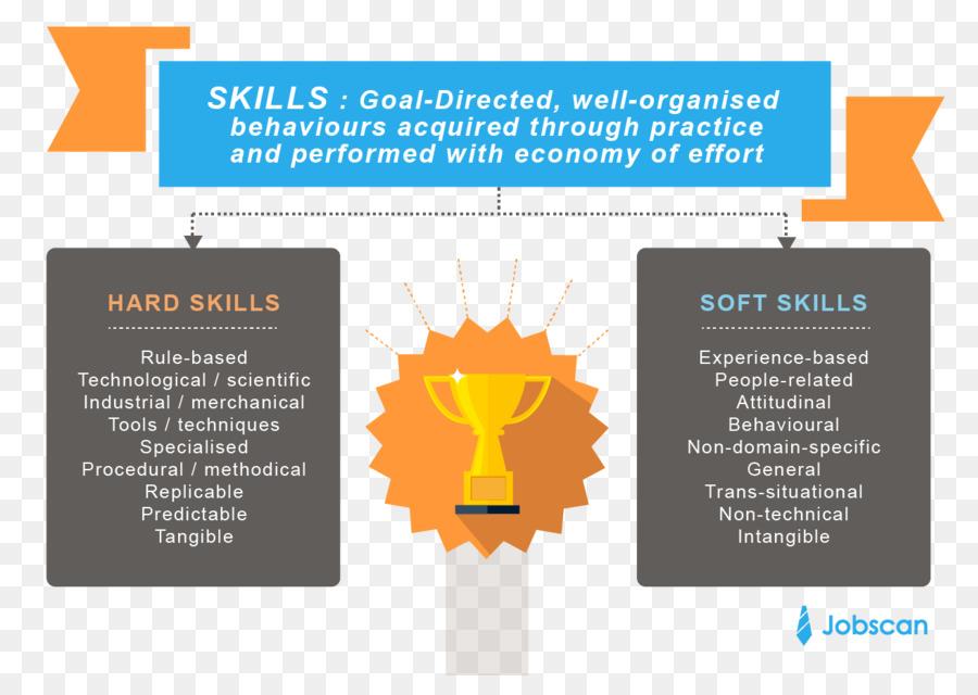 soft skills résumé social media hardskills soft skills png