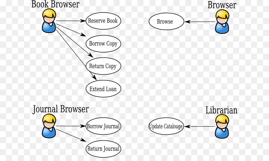 Use case diagram unified modeling language class diagram use case use case diagram unified modeling language class diagram use case diagram actor image ccuart Images