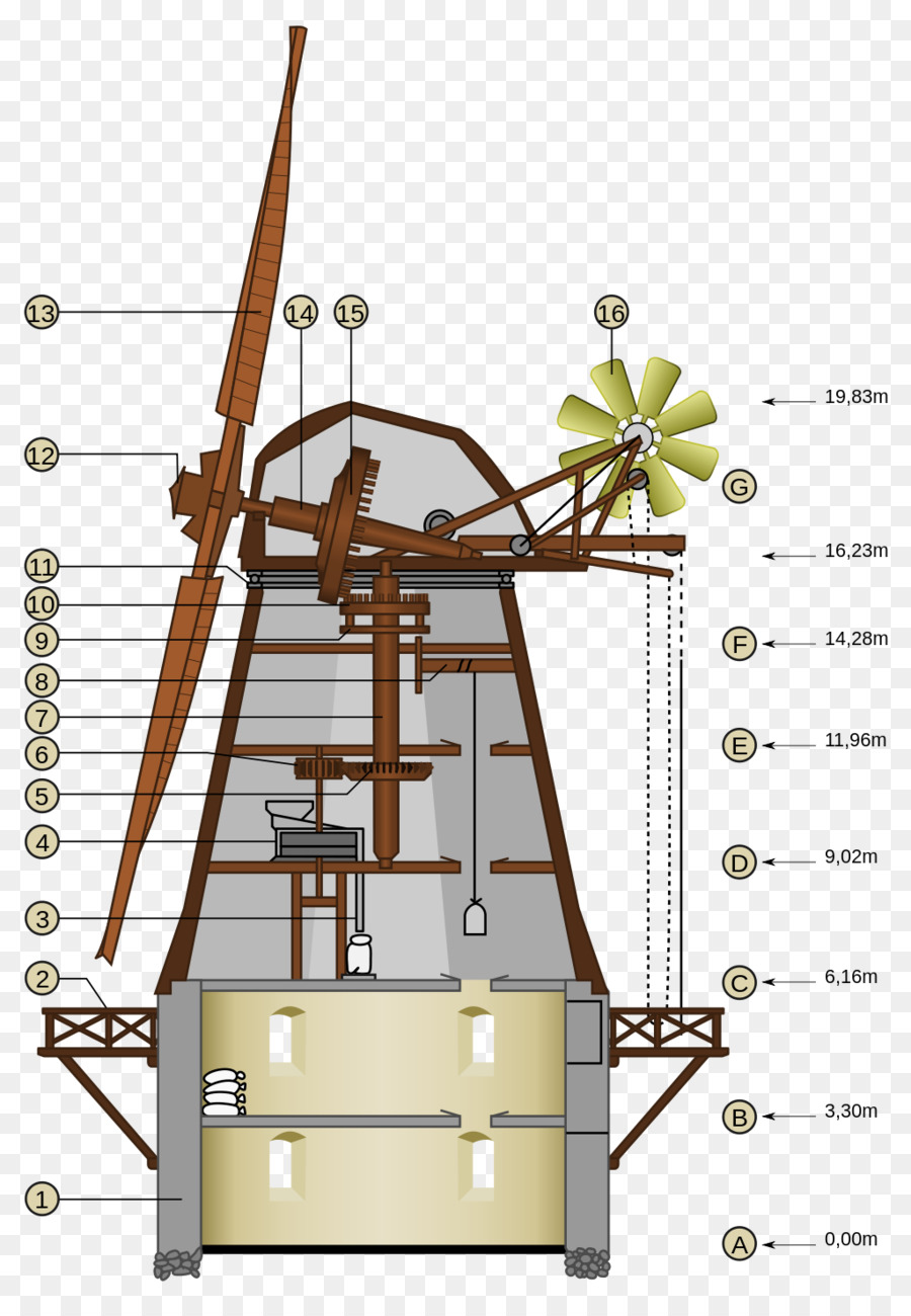 Windmill Machine Energy Turbine Download 10241469 Mechanical Diagram