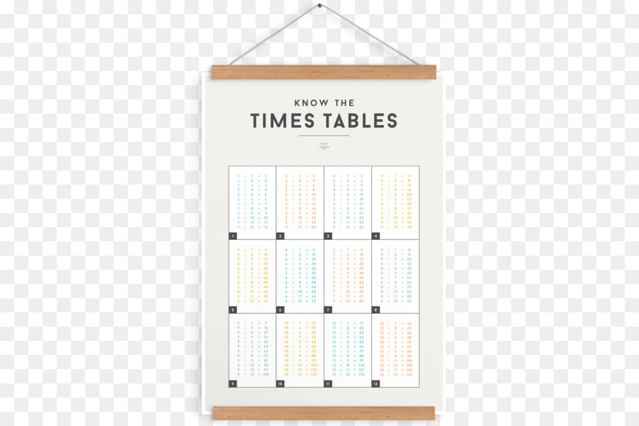 multiplication table chart diagram time table png download 600