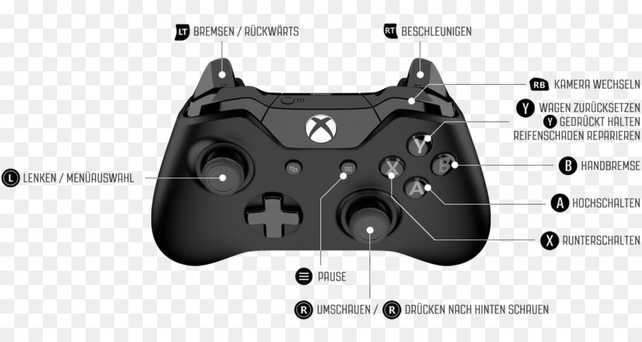 Xbox One Controller Background png download - 1150*597