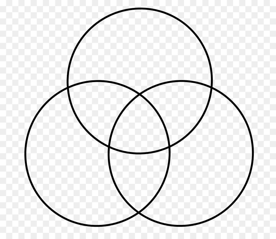 Venn Diagram Euler Diagram Circle Tree Circle Of Life Png Download
