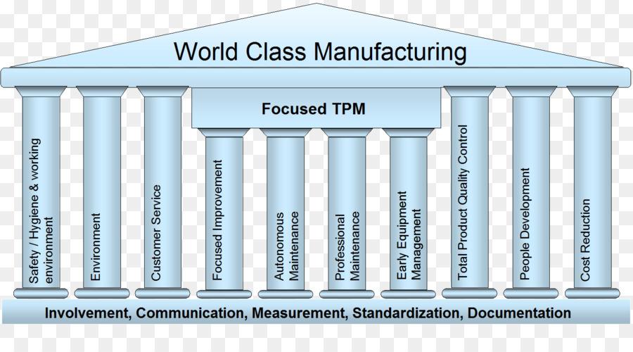 World Class Manufacturing Pdf