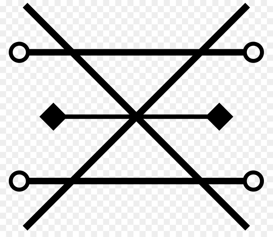 Native Copper Alchemical Symbol Chemical Element Symbol Png