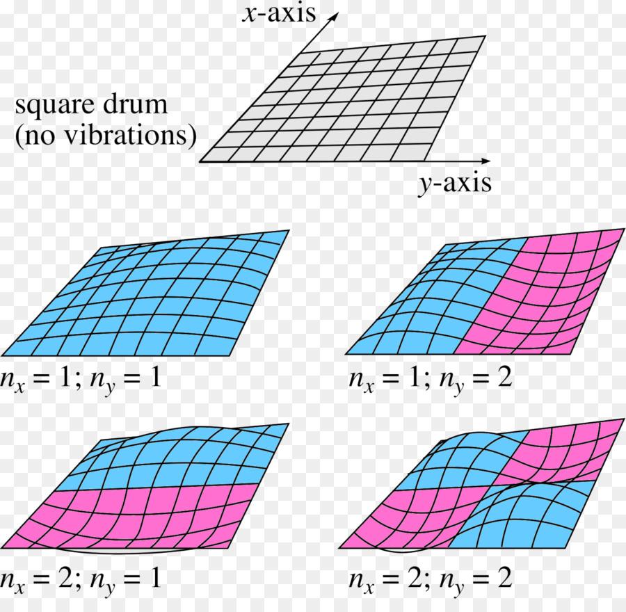 La Línea De Punto Patrón - Geométrico de los cuadrados de las ...
