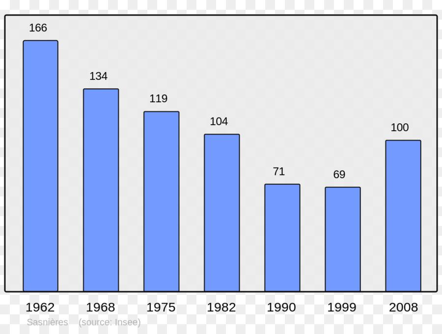 Arnac sur dourdou aurelle verlac comus albertacce novella arnac sur dourdou aurelle verlac comus albertacce novella demographics publicscrutiny Image collections