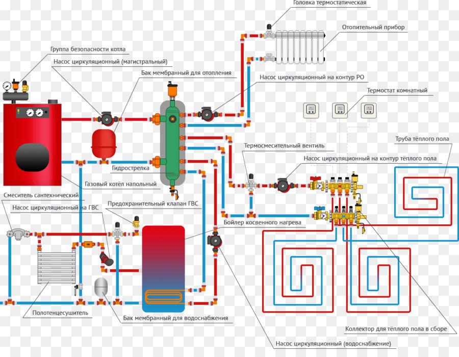 Heat-only boiler station Котёл System Natural gas - gaz png download ...