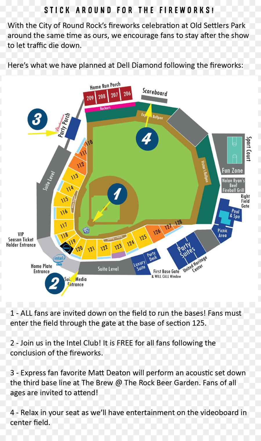Dell Diamond Round Rock Express Angel Stadium Fenway Park United