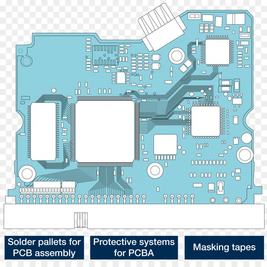 Microcontroller Electronics industry Printed circuit board ...