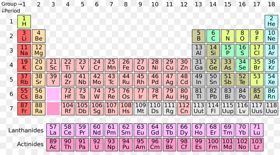 Periodic Table Chemical Element Moscovium Atomic Number Transition