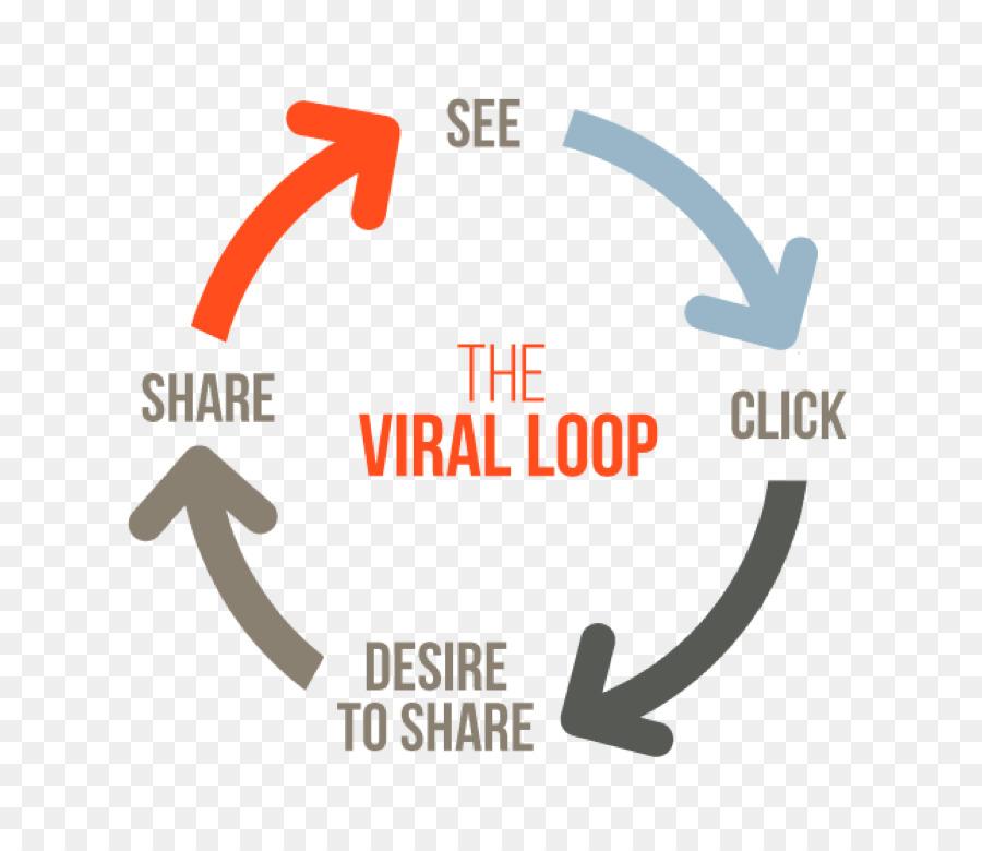Virus Viral Phenomenon Viral Video Viral Email Digital Marketing