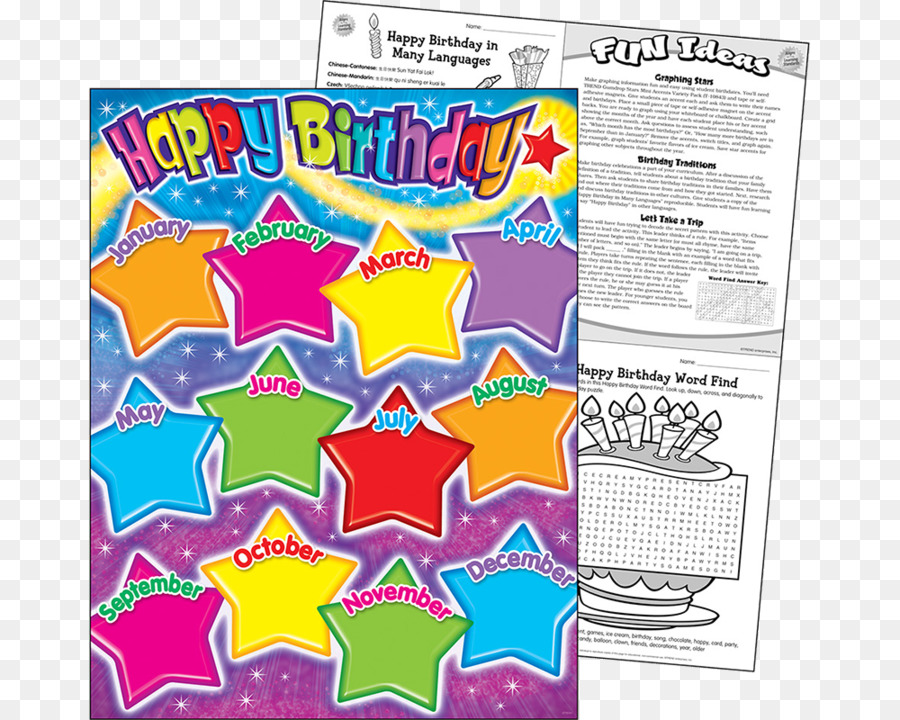 Birthday Chart Teacher Classroom Education