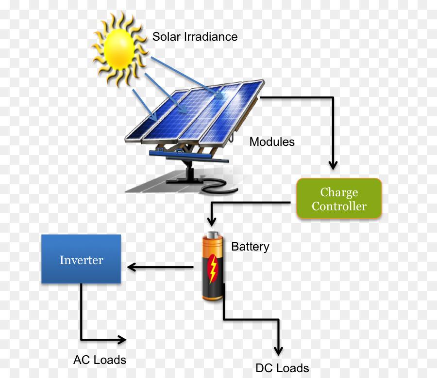 Listrik tenaga surya panel surya energi surya energi surya termal listrik tenaga surya panel surya energi surya energi surya termal energi ccuart Choice Image