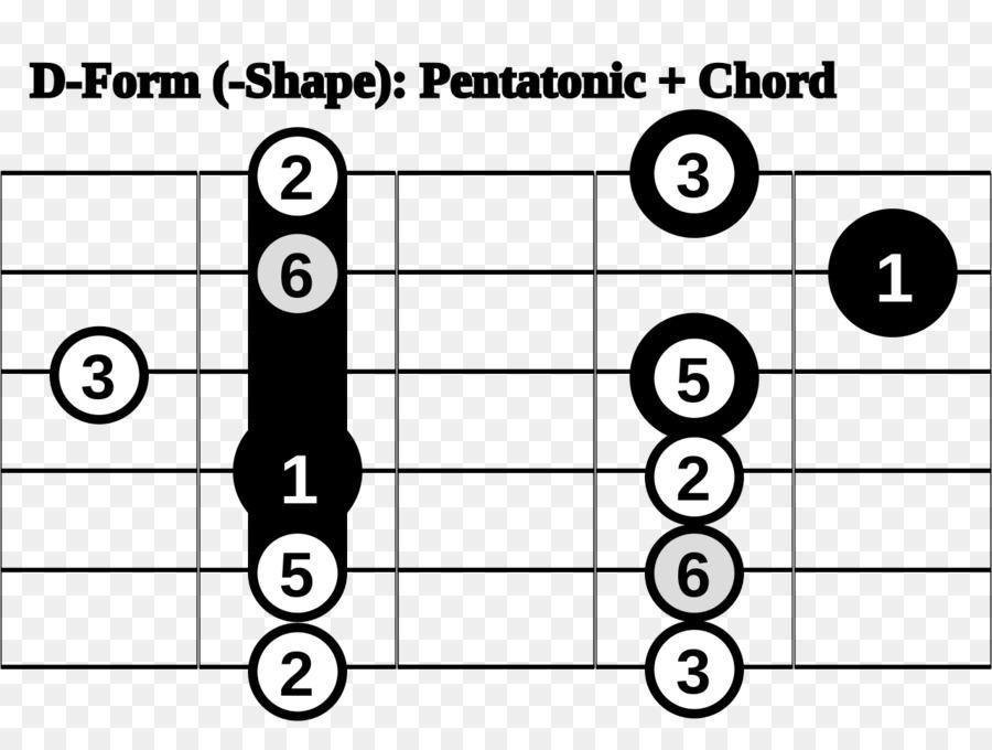 Pentatonic scale Barre chord Major scale Guitar - guitar png ...