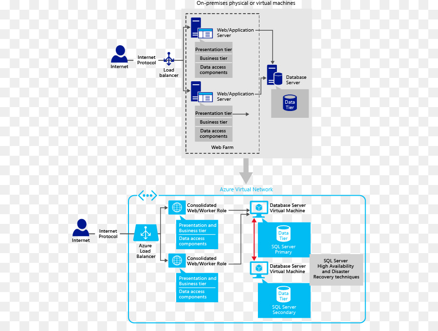 Diagram Ms Sql - Wiring Diagrams Schema on