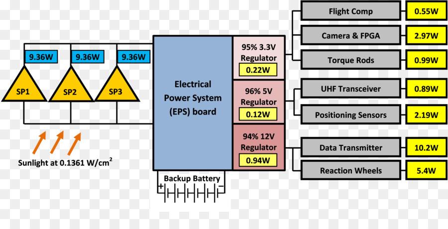 Diagram solar panels solar power electric power system solar cell diagram solar panels solar power electric power system solar cell operating systems timeline ccuart Gallery