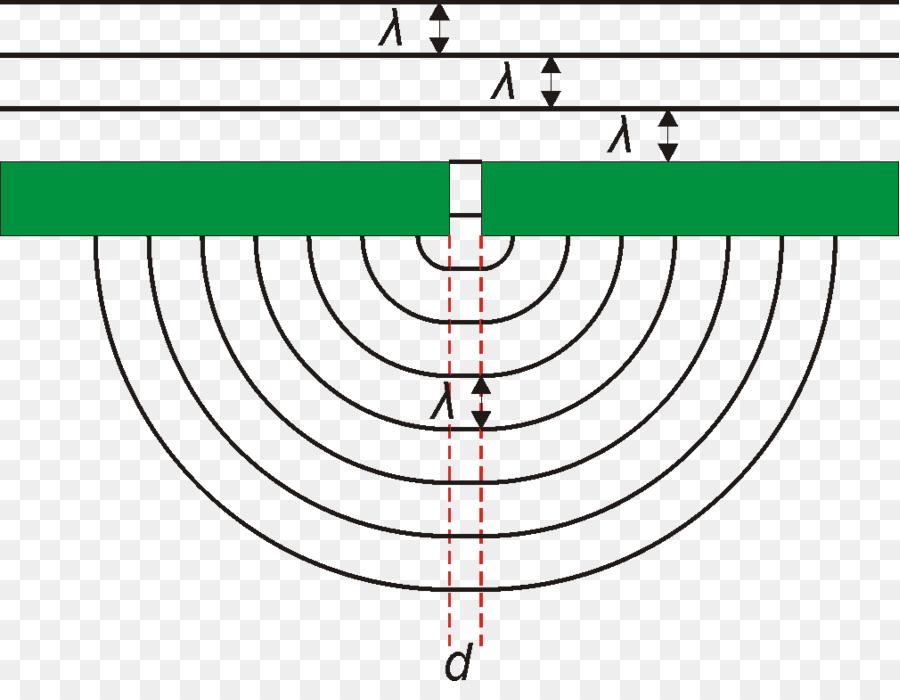 Beugung Interferenz Ton Longitudinalwelle - Welle png herunterladen ...