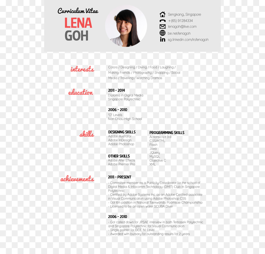 Resume Curriculum Vitae Cover Letter Creativity Resume Png