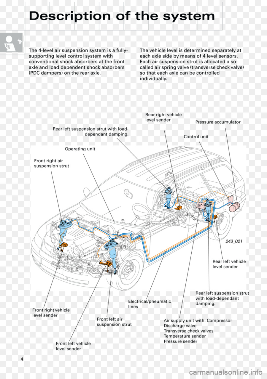 Diagram 2003 Audi All Road Engine Diagram Full Version Hd Quality Engine Diagram Findtexaselectricity 9x9sport Fr