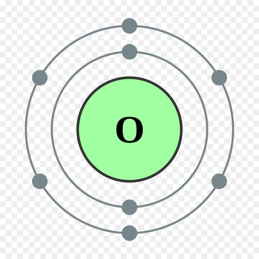 Atomic number oxygen bohr model chemical element electron house atomic number oxygen bohr model chemical element electron house urtaz Choice Image