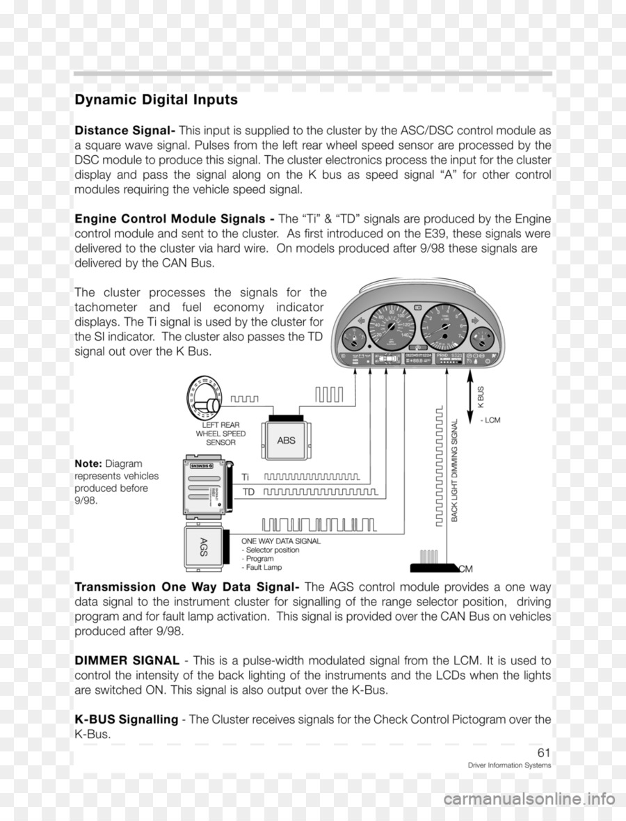 Dsc Com Bus Wiring Diagram Explained Diagrams Security System 1550 E39 Lcm Schematics Parts