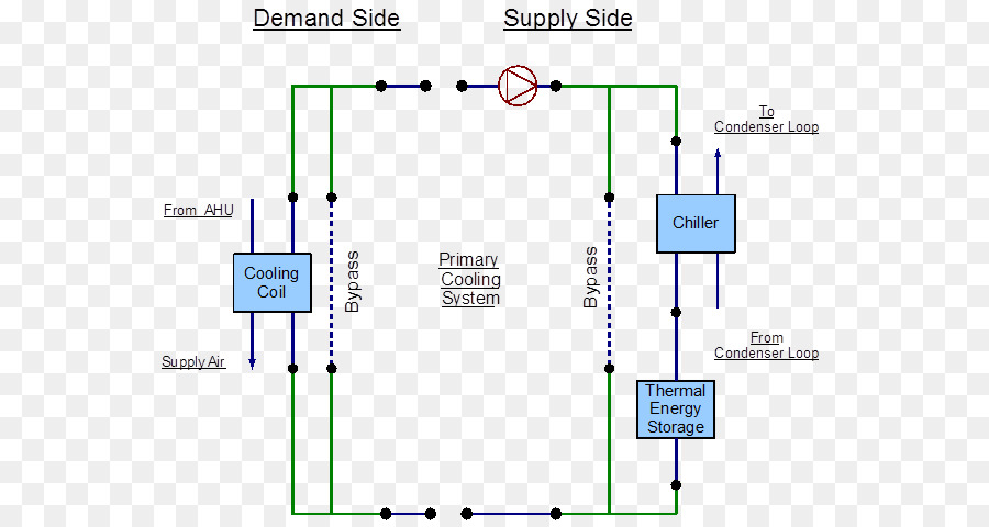 diagram chiller refrigeration water cooling internal combustion water engine diagram diagram chiller refrigeration water cooling internal combustion engine cooling line application