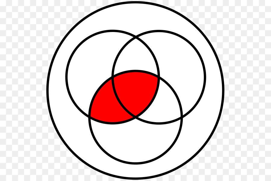 venn diagram boolean algebra conditioned disjunction venn