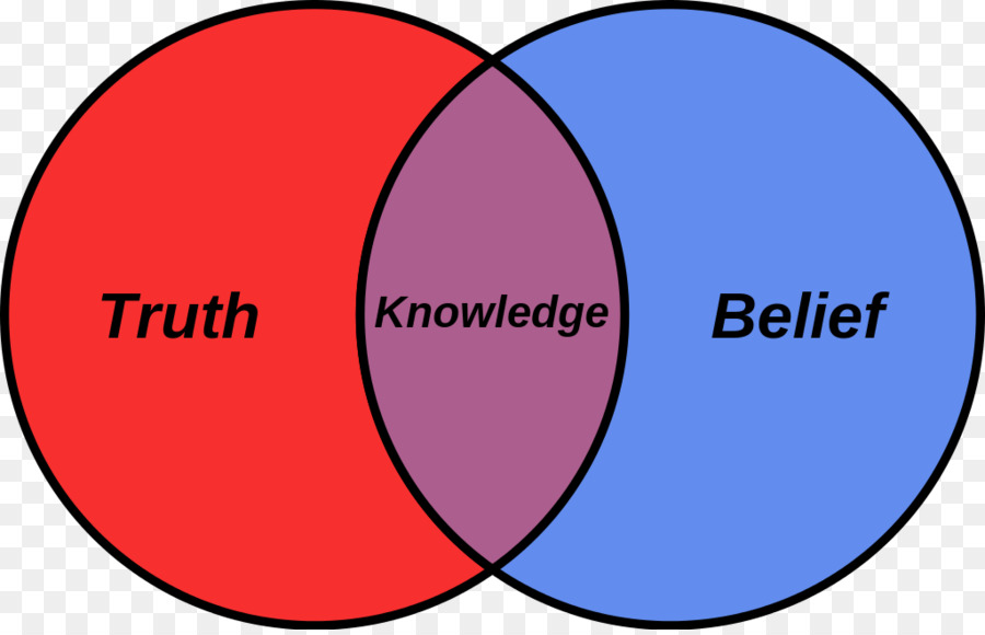 Venn Diagram Definition Knowledge Truth Venn Png Download 1024