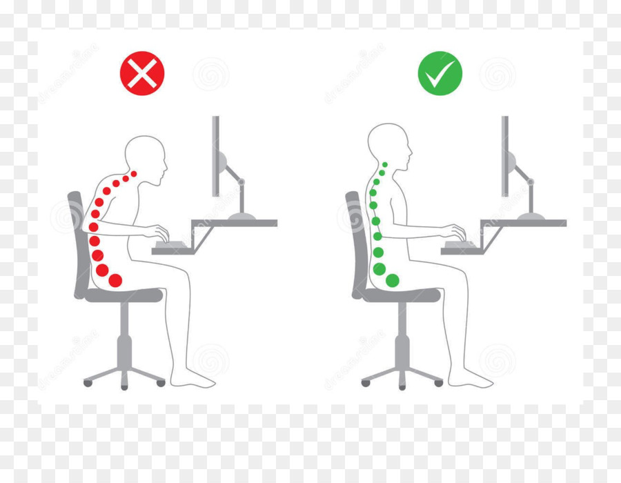 Human Factors And Ergonomics Sitting Office Desk Chairs Standing