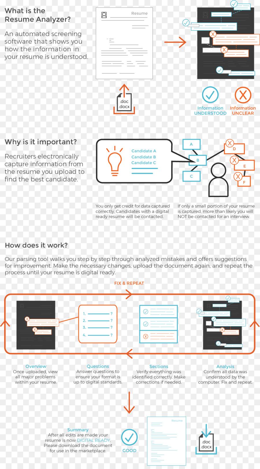 Résumé parsing Curriculum vitae Template - design png download ...