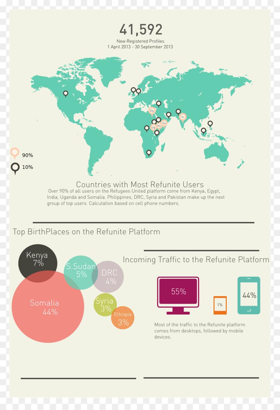 World Map Globe Globe Png 1092 1600 Free