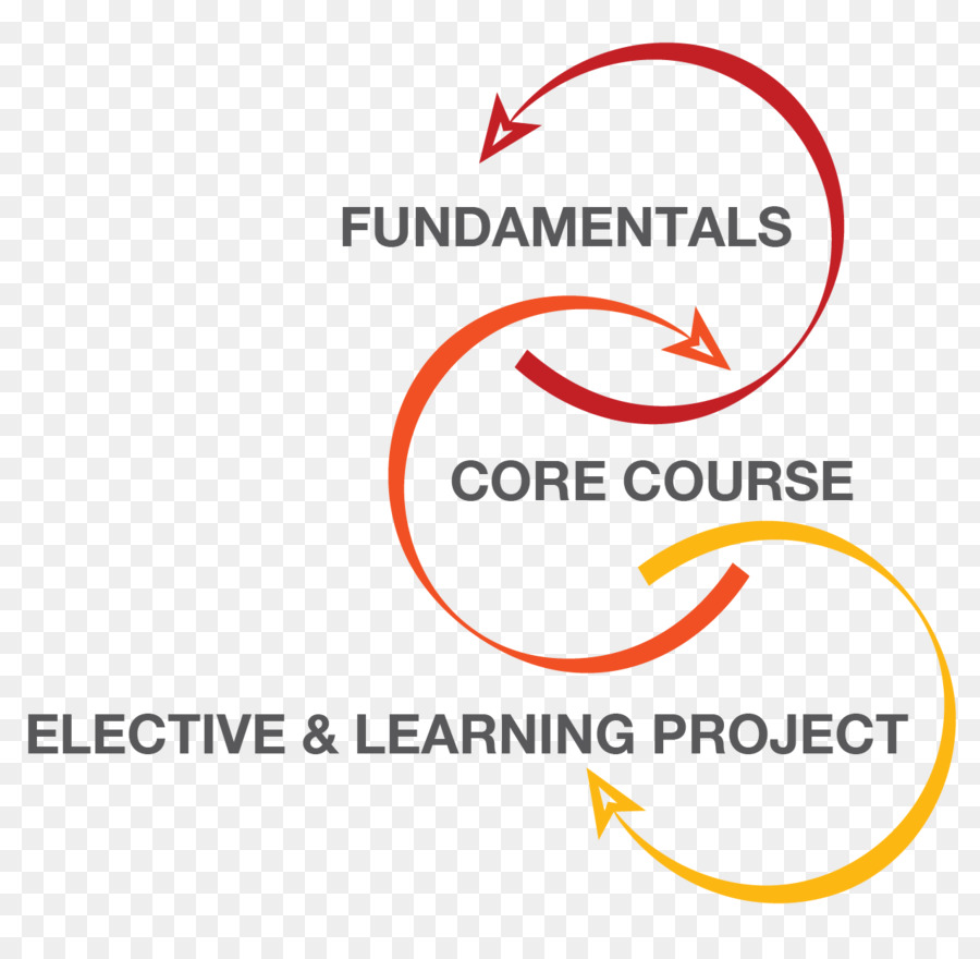 Instructional Design Logo Educational Technology Academic